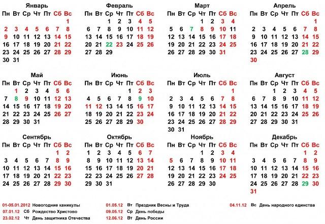 Лунный календарь стрижек и покраски декабрь 2016